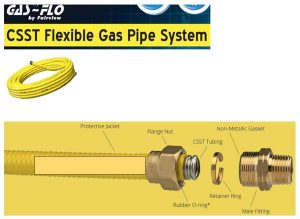 csst flexible gas pipe system